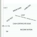 Multiple Financial Calculators