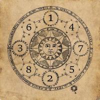 Completa Numerología Horóscopo