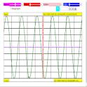 Oscilloscope Simulator