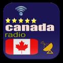 Canada FM Radio Tuner