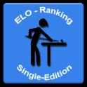ELO Rank