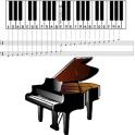 Acordes de Piano Fácil