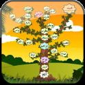 شجرة الانبياء قصص الرسل