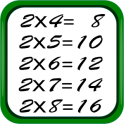 Times Tables