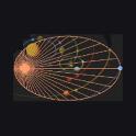 Progetto Orbita