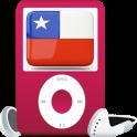 Emisoras de Radio Chile - FM/AM