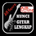 Kunci Gitar & Lirik Lagu A-Z offline