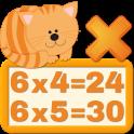 Multiplication School