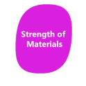 Strength of Materials - SOM
