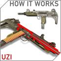 How it Works: Uzi