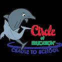 Circle of Education