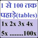 1 से 100 तक पहाड़े (tables)