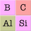 Chemische Elemente: Namen Quiz