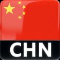 China Radio Stations FM-AM