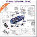 Wiring Diagram Mobil
