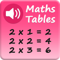 Maths Tables - Voice Guide - Speaking