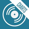 Top Music Charts - Current Hit List (Ringtones)