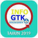 Info GTK PTK 2020