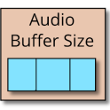 Audio Buffer Size