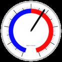Thermometer Widget
