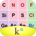 K12 Periodic Table