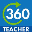 Insight 360 Cloud Teacher