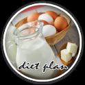 Bodybuilding Diet Plan Guide
