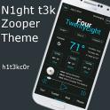 N1ght t3k Zooper Theme