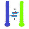 Celsius Fahrenheit Converter