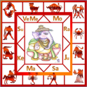 AstroSoftAIO-English Astrology