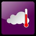 AguaZero y Temperaturas España