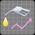 TC Fuel consumption Record