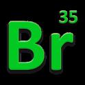 Breaking Elements