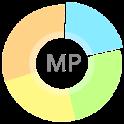 MPAndroidChart Example App
