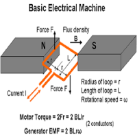 Electrical Machines Part-II