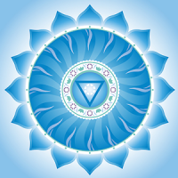 Throat Chakra Meditation Sound