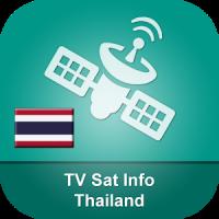टीवी शनि जानकारी थाईलैंड