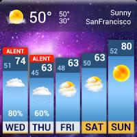 weather information time widget ❄.