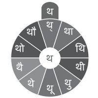 Swarachakra Marathi Keyboard