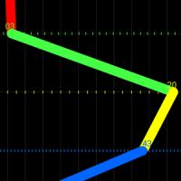 Graph Clock Live Wallpaper