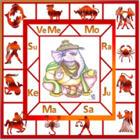AstroSoft AIO- Hindi Astrology